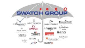 marki Swatch Group